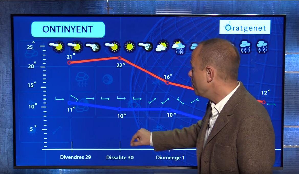 Previsió bous: Dissabte, estabilitat; diumenge, entren els canvis El Periòdic d'Ontinyent