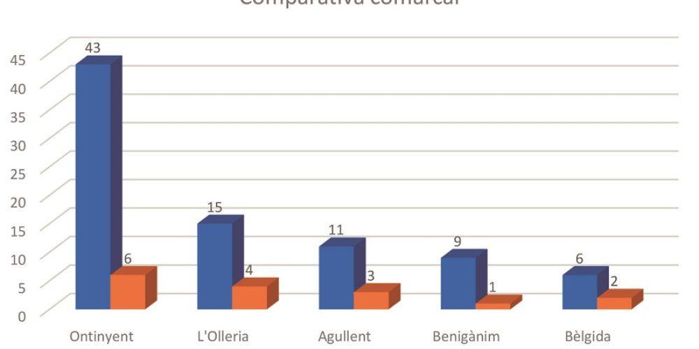 19 municipis de la Vall d'Albaida no registren cap cas de Covid-19