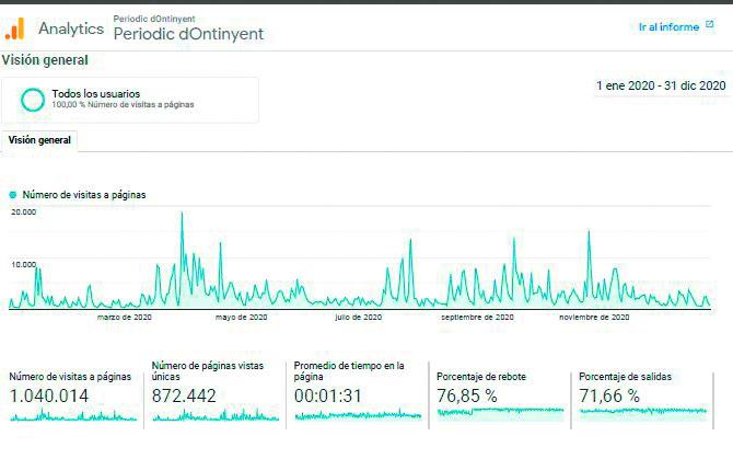 El Periòdic d'Ontinyent líder digital dels mitjans locals El Periòdic d'Ontinyent - Noticies a Ontinyent